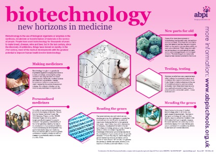 An introduction to biotechnology for 14-16 and 16+ students with downloadable poster. The resource consists of a poster and a set of teaching materials that includes information, classroom activities and quizzes. Free full size posters can be ordered from the ABPI site or downloaded in pdf format.