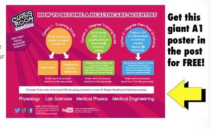 classroom medics free posters schoolscience co uk